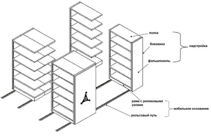 Схема для сборки мобильного
